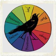 Synaesthesia: Needle's colour wheel